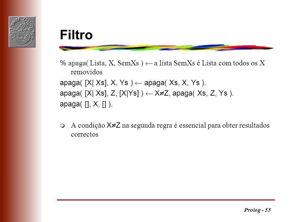Filtro % apaga( Lista, X, SemXs ) ¬ a lista SemXs é Lista com todos os X removidos. apaga( [X| Xs], X, Ys ) ¬ apaga( Xs, X, Ys ).